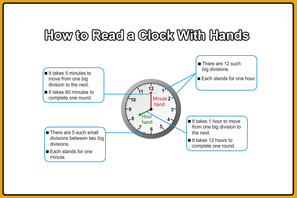 How to Read a Clock with Hands